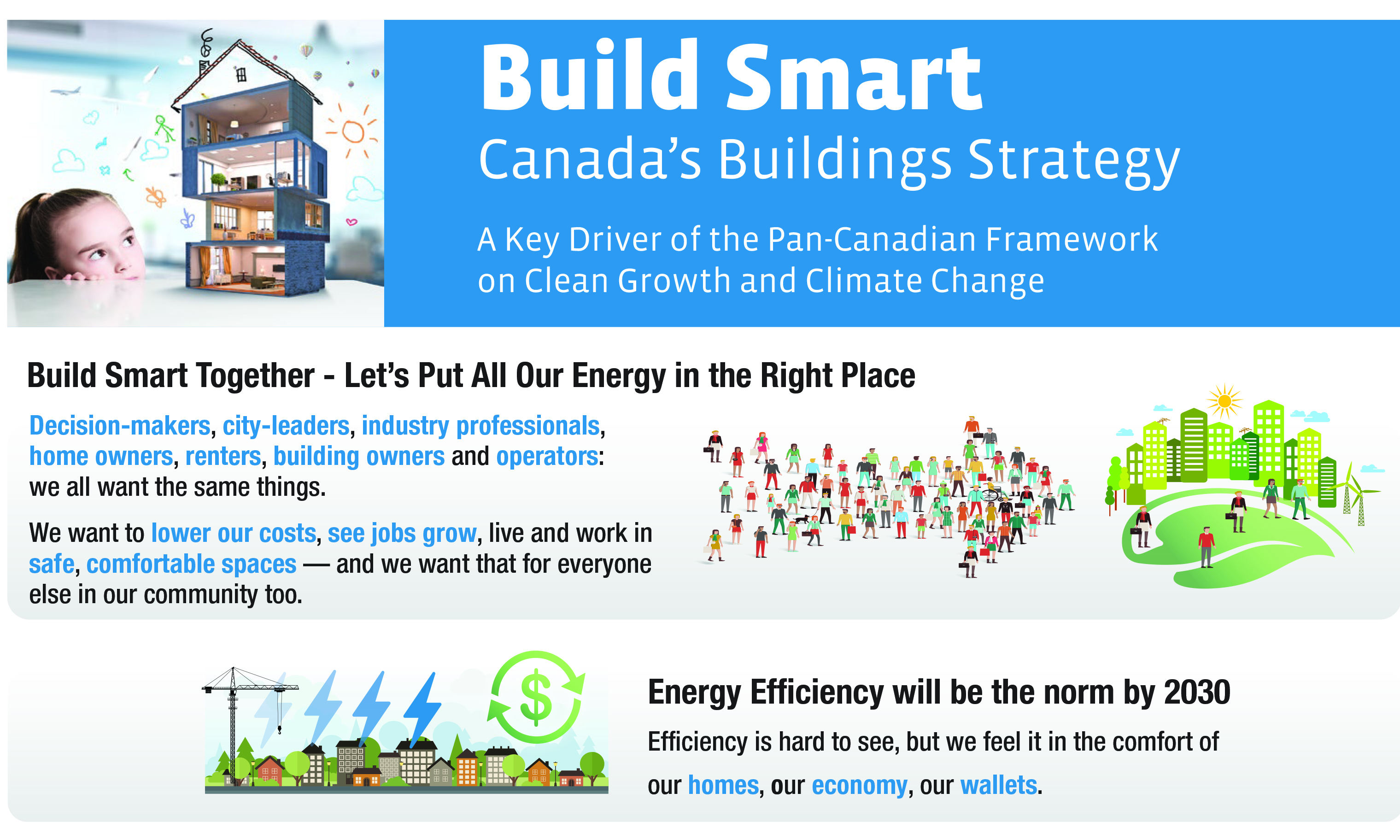 Build Smart - Canada's Buildings Strategy - Passive House