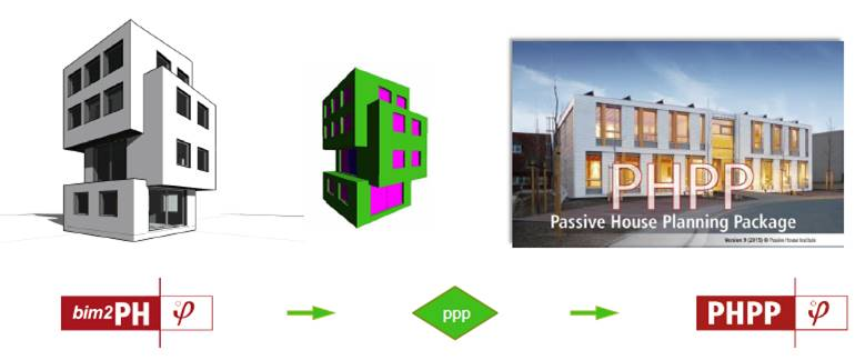 Phpp And Designph Software For Passive House Design