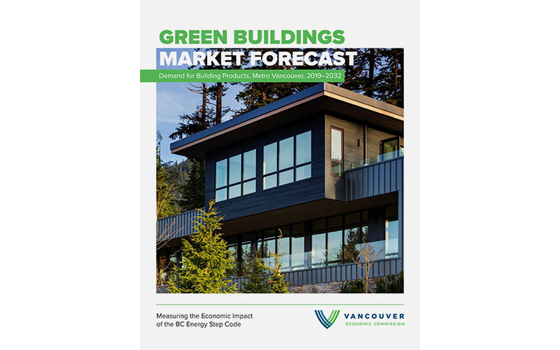 Green Buildings Market Forecast